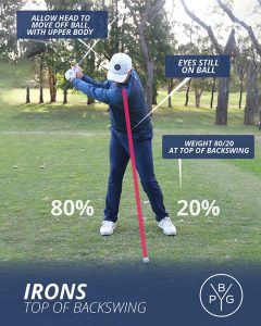 Easiest Way to Shot Tracer your Golf Videos